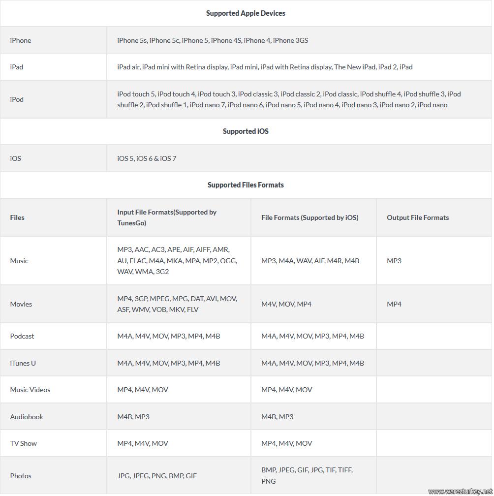 Wondershare TunesGo 6.1.0.8